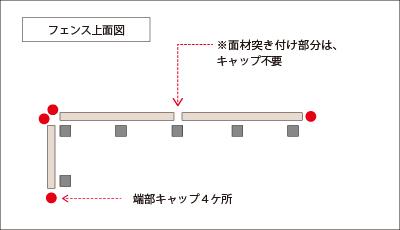 フェンス上面図